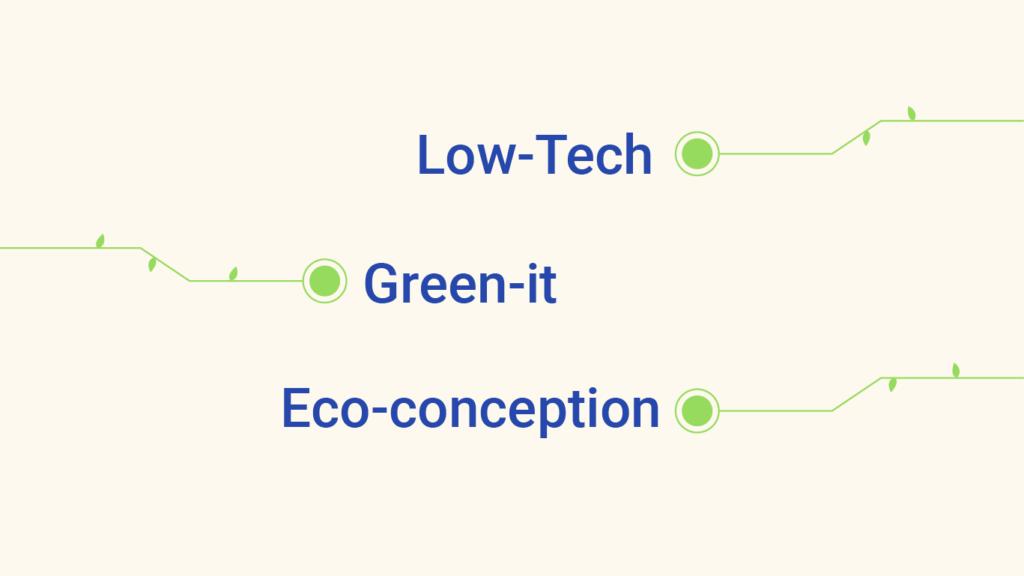 Solution eco